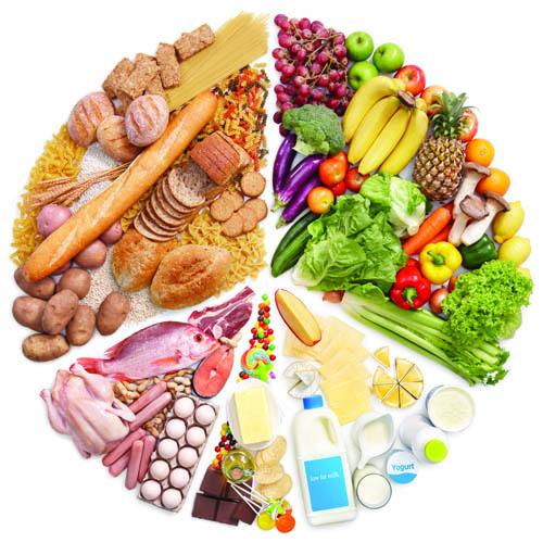 sondaggio nutrizione